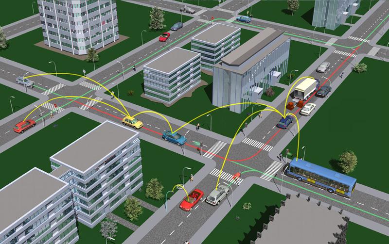 V2V-communication-technology