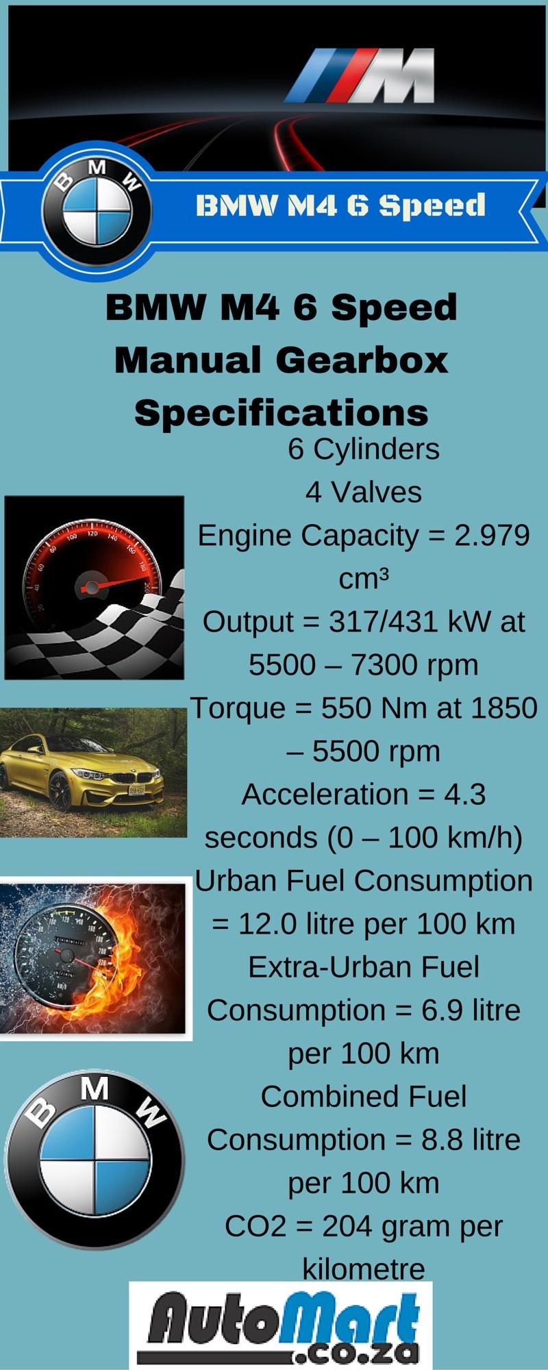 BMW M4 Specs