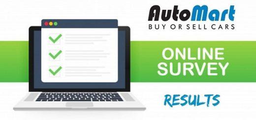 COVID-19 Survey Answers | Auto Mart