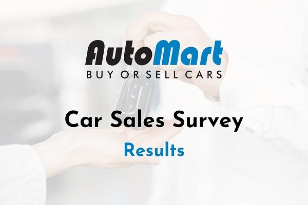 Auto Mart Survey: Online presence turns the key on car sales